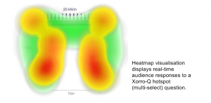 Heatmap Visualisation in Xorro-Q